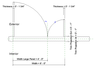 Best practices in Revit® for MWF