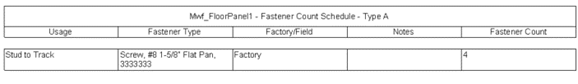 MWF Floor Fastener Count Schedule
