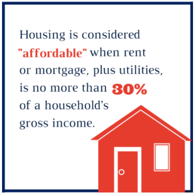 aliiance for housing solutions infographic affordale housing